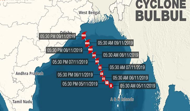 Cyclone 'Bulbul' in Bay of Bengal