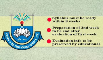 Syllabus ready for secondary, teaching to be started Nov 9