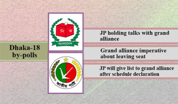 JP wants Dhaka-18 seat: Grand alliance seeks candidates list
