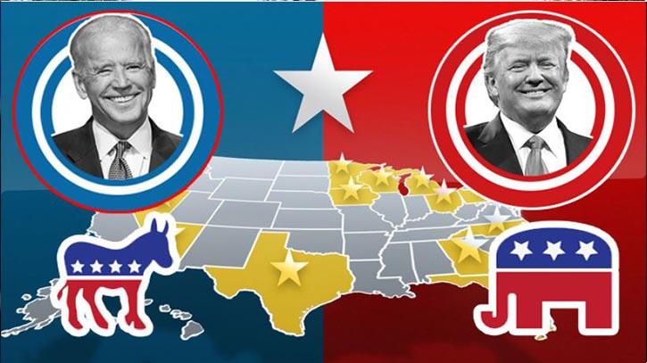 US election: Biden gets 238 electoral votes, Trump 213