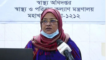 Bangladesh adds 3,533 new Covid-19 cases in a day, 33 deaths