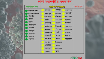 That 38 areas of Dhaka city under 'Yellow Zone'