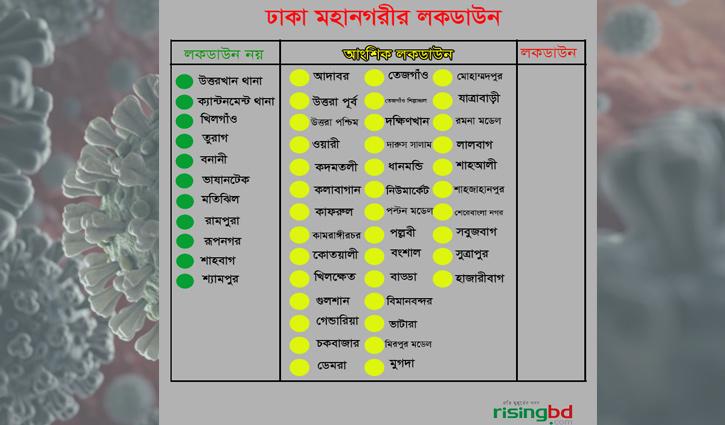 That 38 areas of Dhaka city under 'Yellow Zone'
